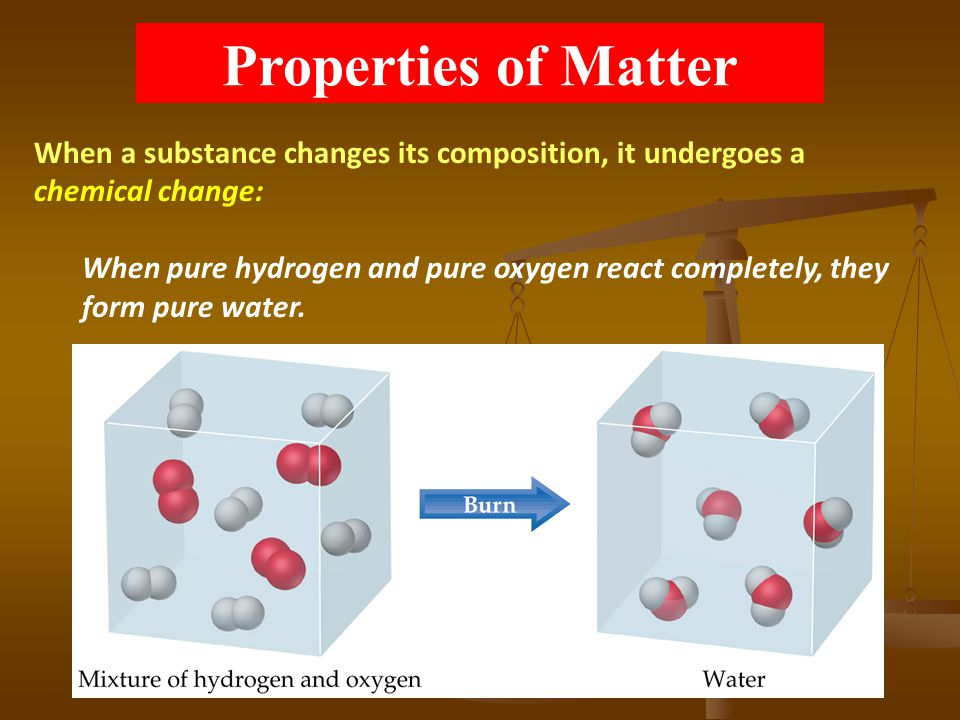 Properties of Matter When a substance changes its composition, it undergoes a chemical change:
