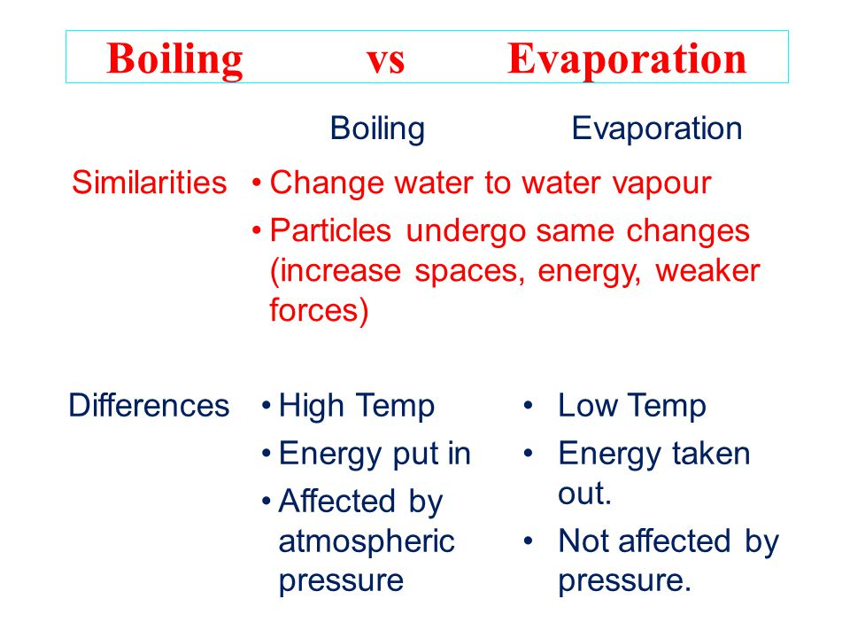 relationship between retention time and boiling point