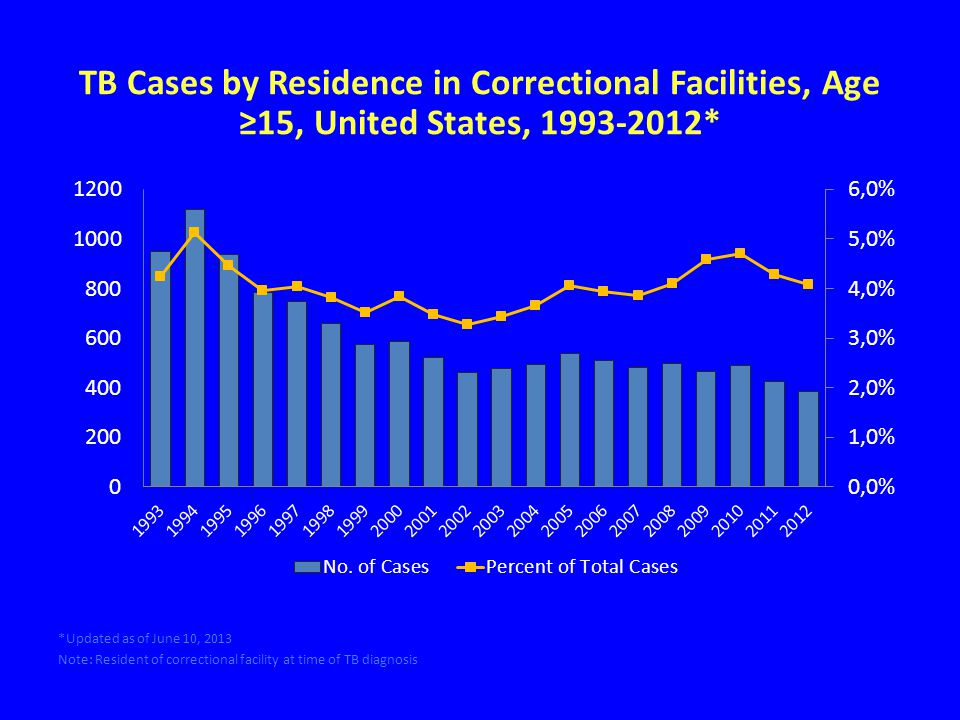 correctional facilities in the united states essay In the united states, there are three times more mentally ill people in prisons than  in mental health hospitals, and prisoners have rates of.