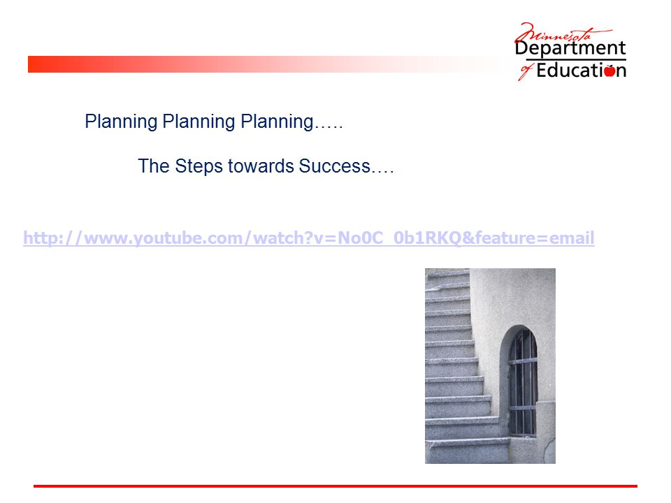 Planning Planning Planning….. The Steps towards Success….