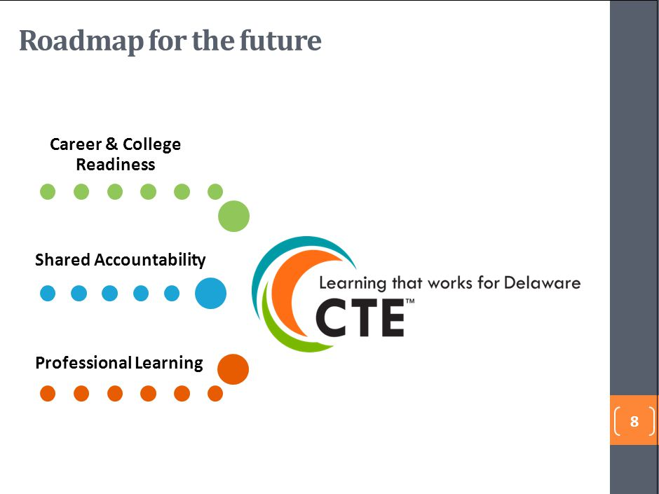 Roadmap for the future Career & College Readiness: