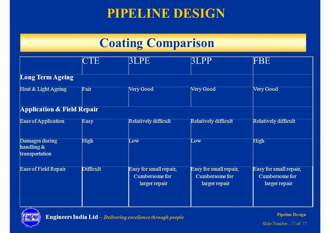 Pipeline online shopping
