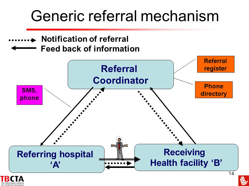 Generic referral mechanism