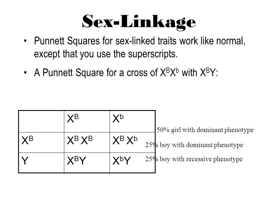 Biological Basis of Heredity: Sex Linked Genes