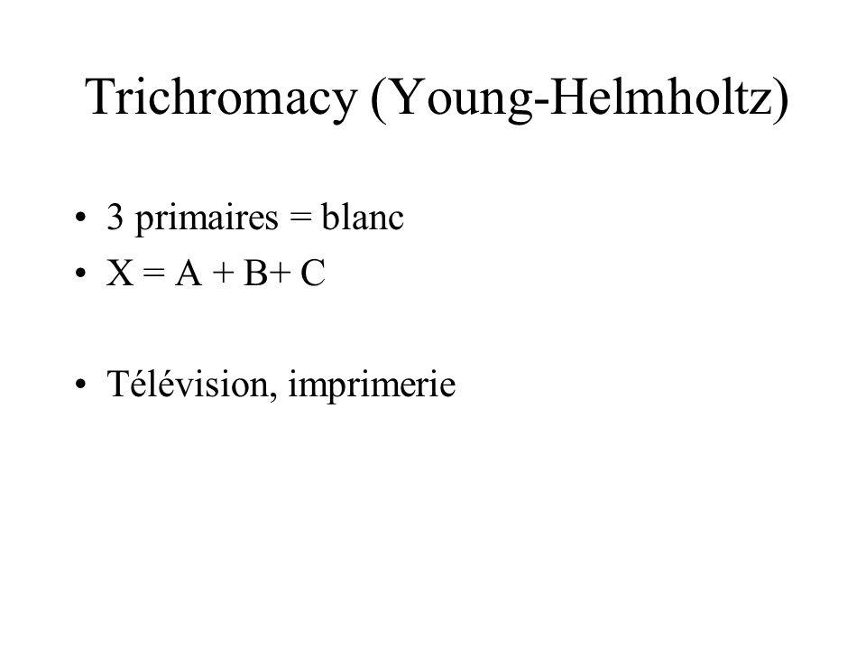 Trichromacy (Young-Helmholtz)