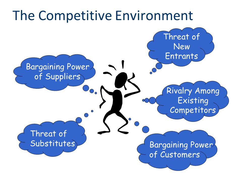 strategy and the competitive environment Business strategy framework can help any firm understand that a good social media strategy will help meet the demand of their clients and the additional sources of competition clients add a competitive environment.