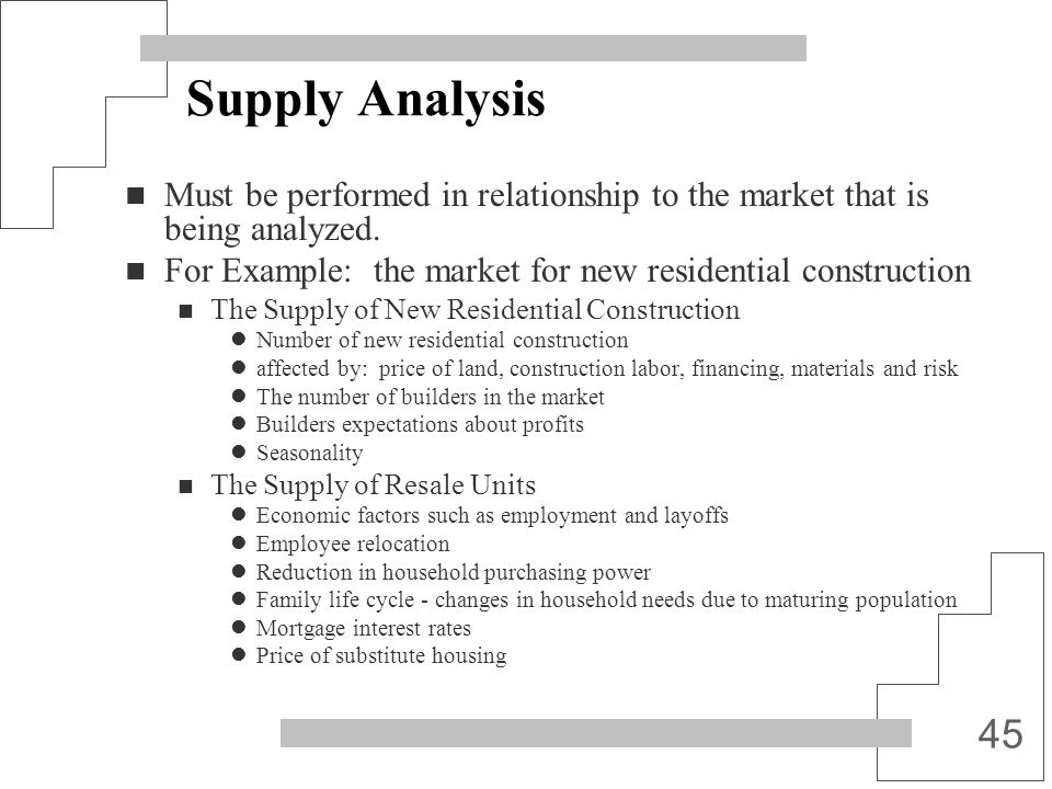 Basic Concepts Of Real Estate Marketability Analysis Ppt