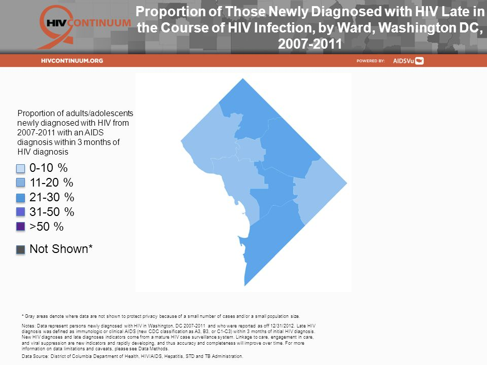 Proportion of those newly diagnosed with HIV late in the course of HIV infection, by Ward, Washington DC,