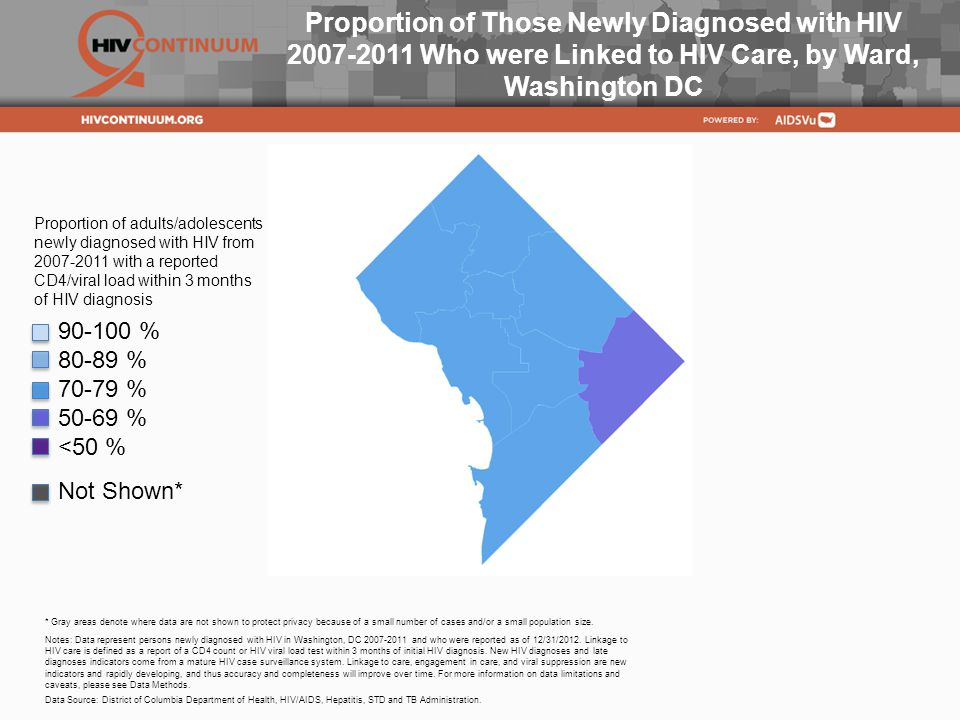 Proportion of Those Newly Diagnosed with HIV Who were Linked to HIV Care, by Ward, Washington DC
