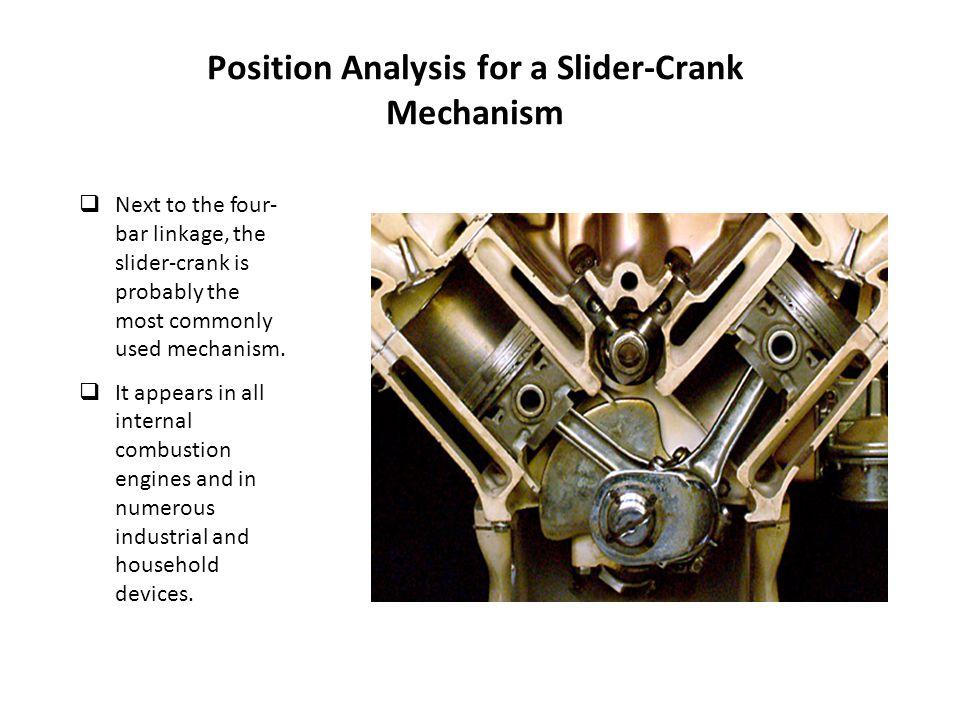 Crank And Slider Uses : Mechanics of machines dr mohammad kilani ppt video