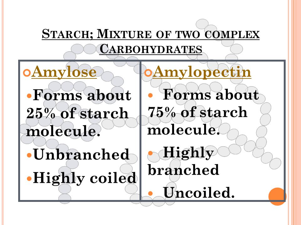 Starch; Mixture of two complex Carbohydrates