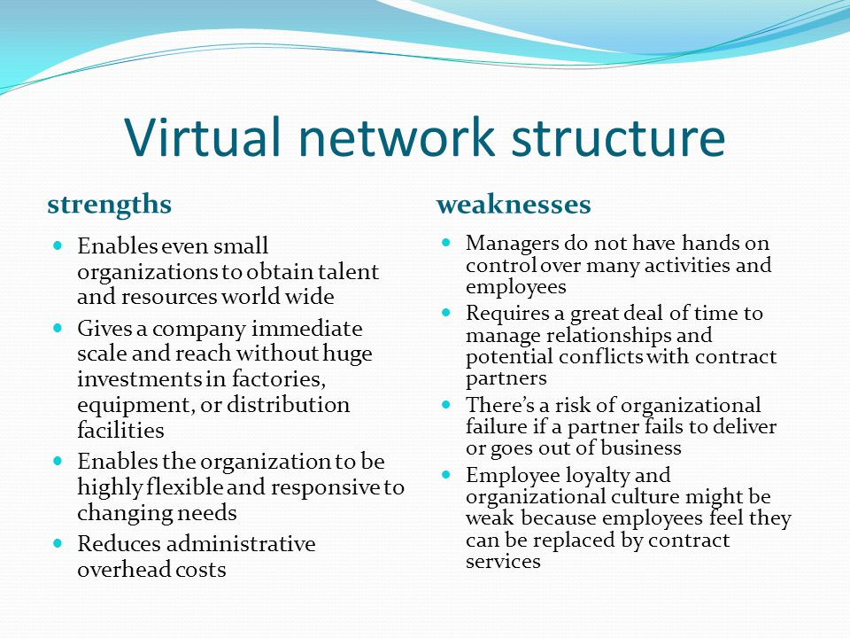 how can organizational structure be a strength or a weakness In business it is important to know the organization's strengths and weaknesses weaknesses can prevent a company from realizing its goals, competing successfully in the marketplace or earning its highest profits.
