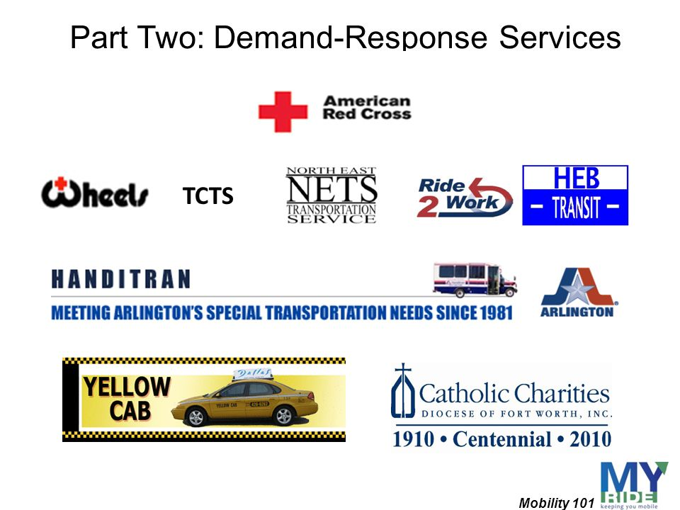 Part Two: Demand-Response Services