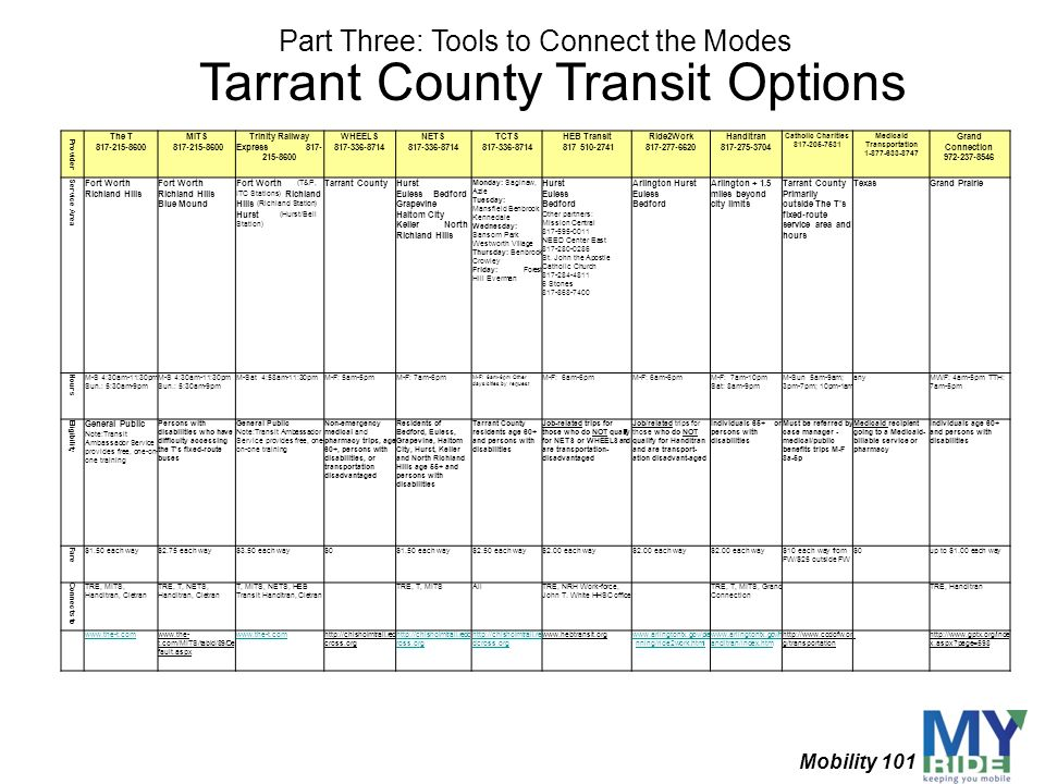 Tarrant County Transit Options