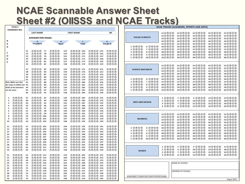 importance of ncae Analysis of the national career assessment examination (ncae no description  analysis of the national career assessment examination (ncae).
