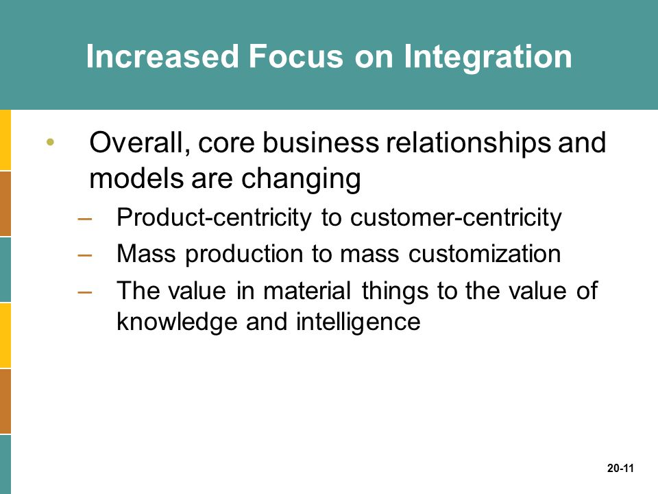Increased Focus on Integration