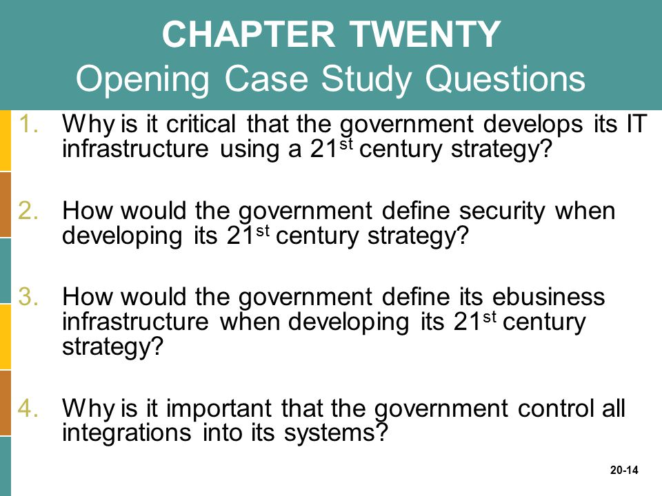 CHAPTER TWENTY Opening Case Study Questions