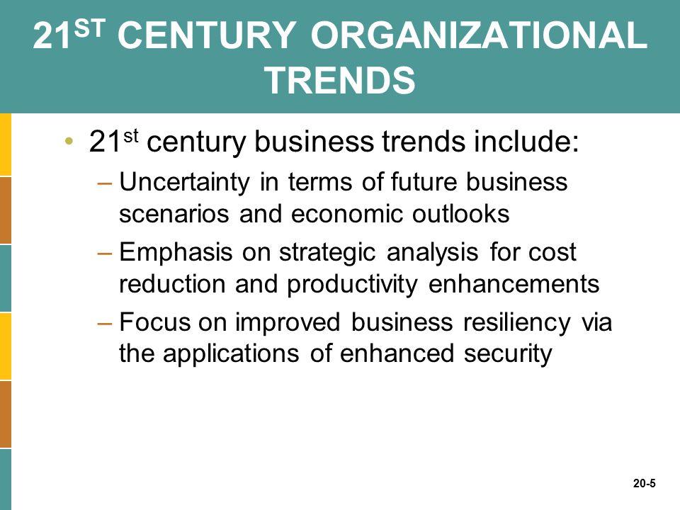 21ST CENTURY ORGANIZATIONAL TRENDS