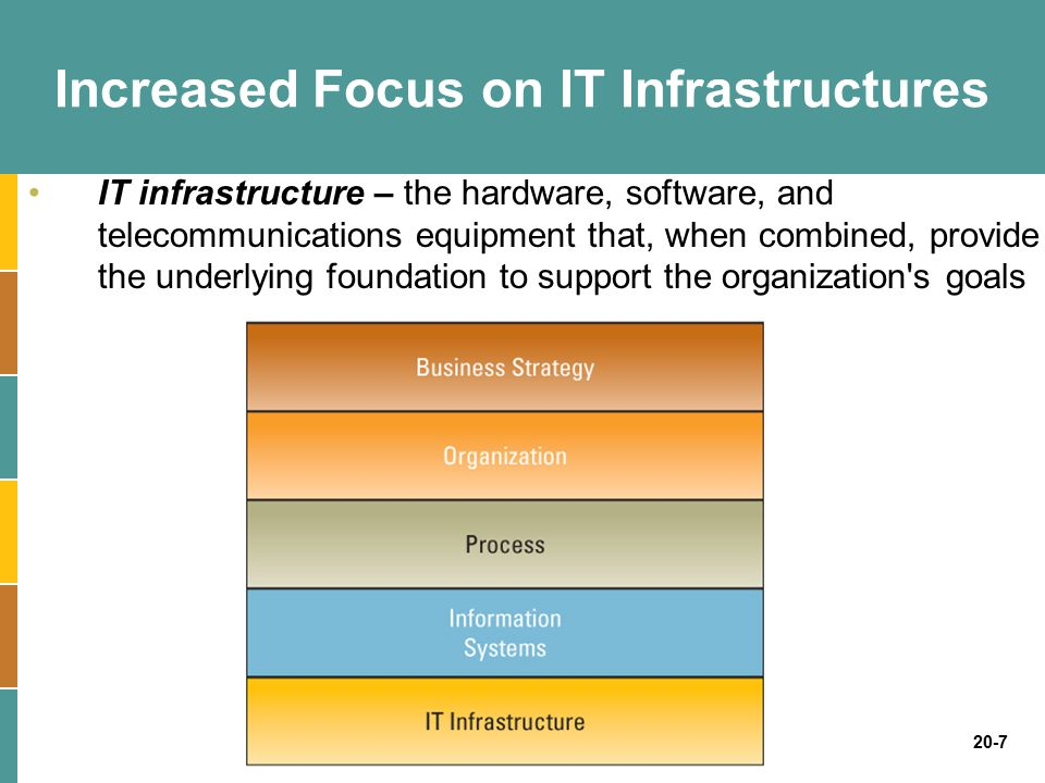 Increased Focus on IT Infrastructures