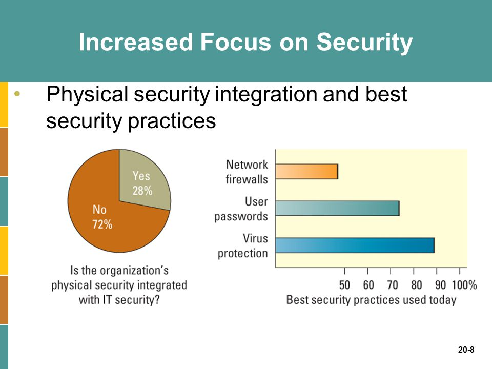 Increased Focus on Security