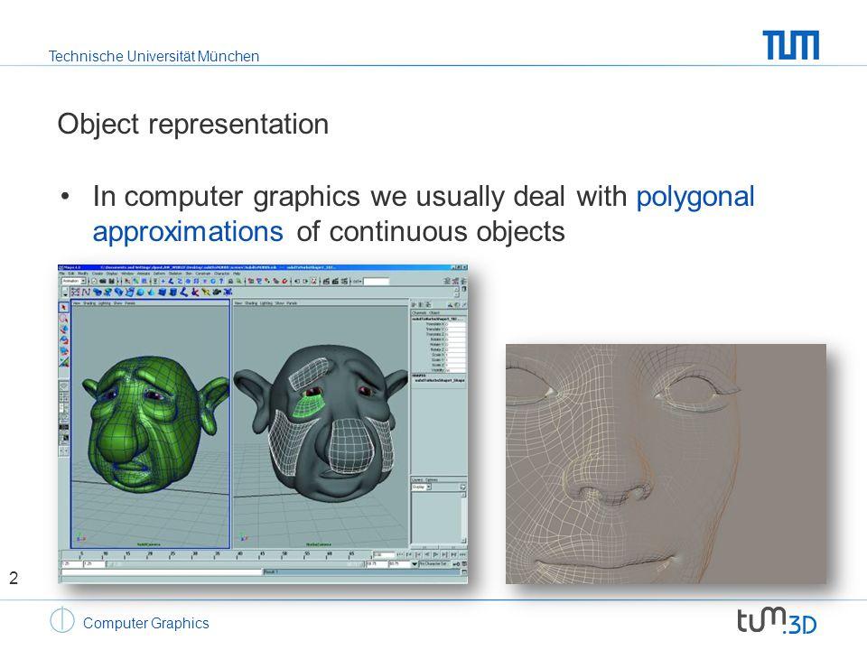 computergraphik und visualisierung