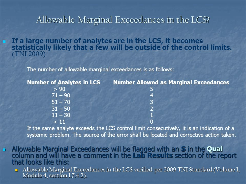 Allowable Marginal Exceedances in the LCS