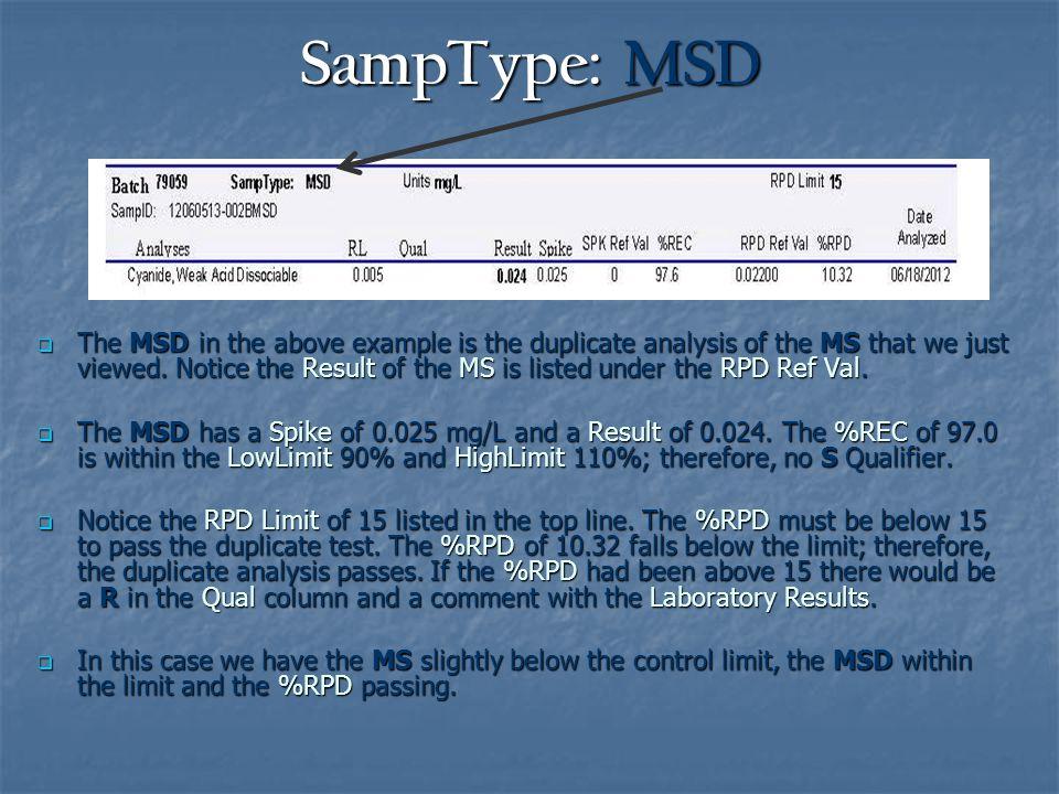 SampType: MSD