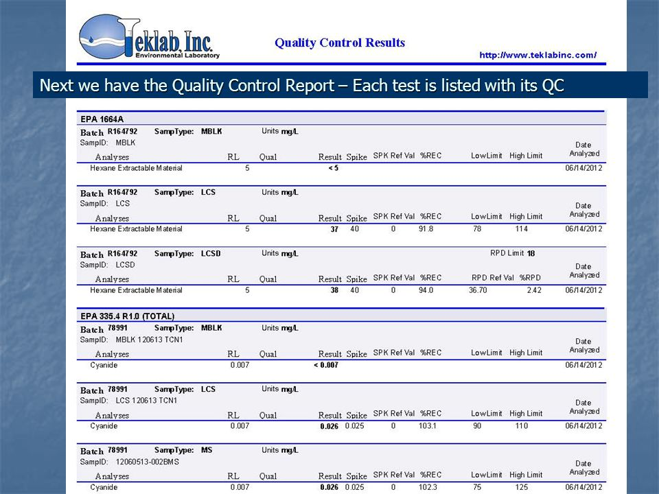 Next we have the Quality Control Report – Each test is listed with its QC