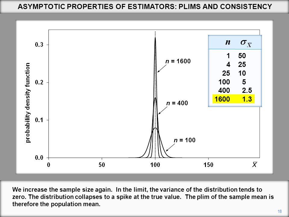 ASYMPTOTIC PROPERTIES OF ESTIMATORS: PLIMS AND CONSISTENCY - ppt ...