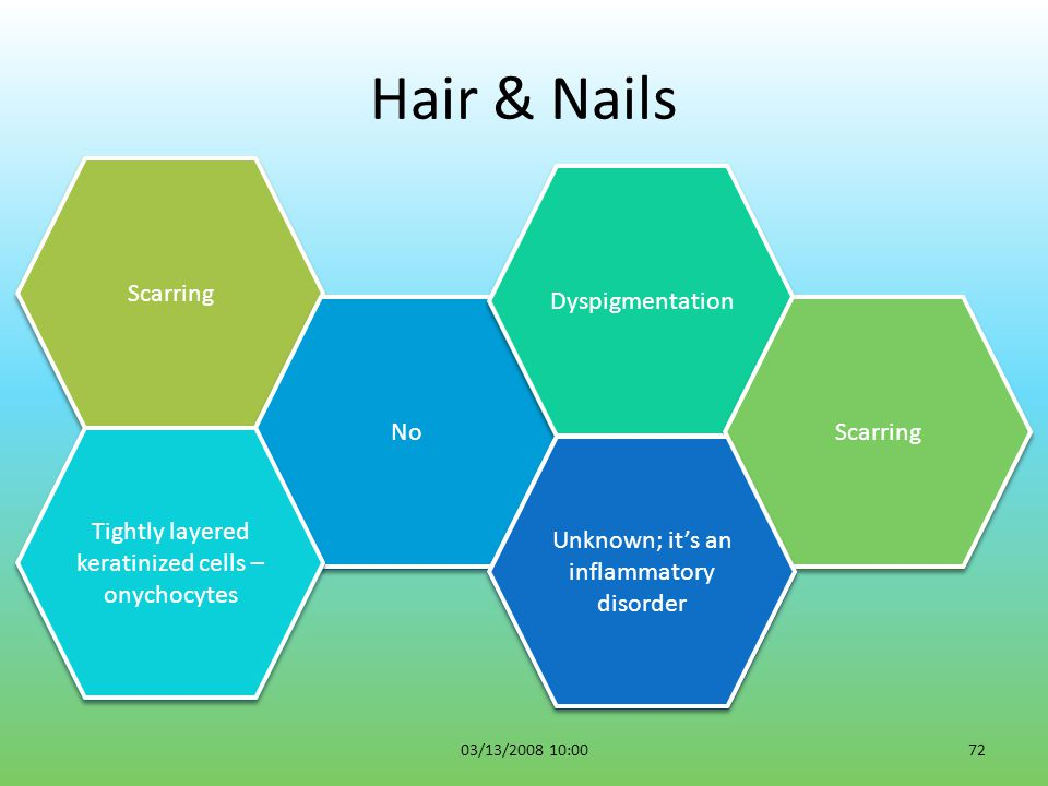 Or is this a boil dan cushman ppt download 72 hair nails scarring is discoid lupus erythematosus sciox Image collections