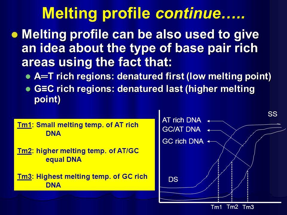 dna melting point Melting temperature is an important factor in primer design pcr primer  for  dna: formula%201 as presented in baldino et al (1989) for rna: formula% 202.