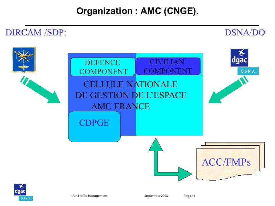 Organization : AMC (CNGE).