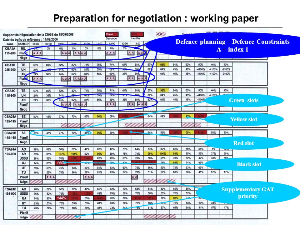 Preparation for negotiation : working paper