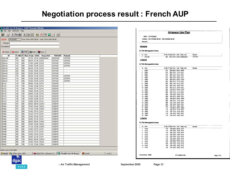 Negotiation process result : French AUP