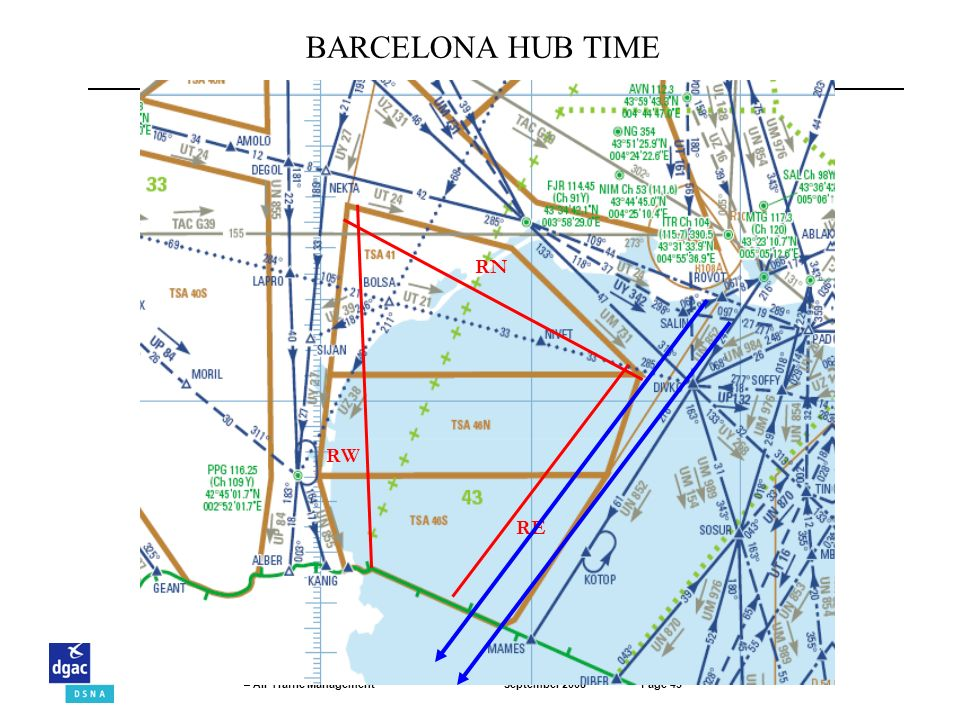 BARCELONA HUB TIME RN RE RW