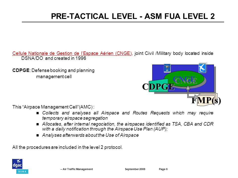 PRE-TACTICAL LEVEL - ASM FUA LEVEL 2