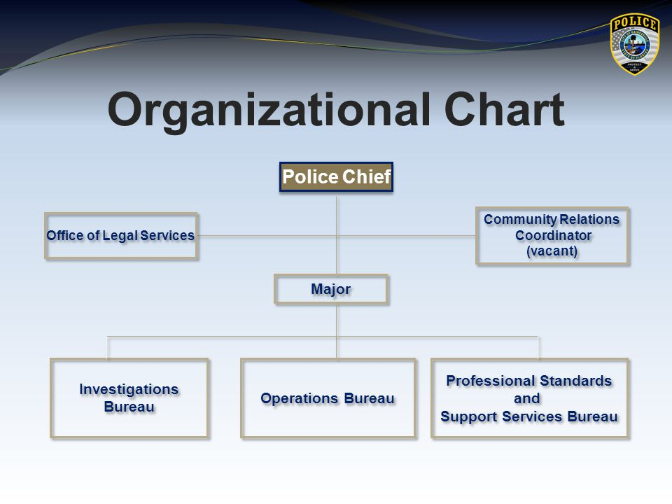 organization of the police department The typical american police department is a bureaucracy, with a military style of operation the police bureaucracy police agencies have a bureaucratic struc.