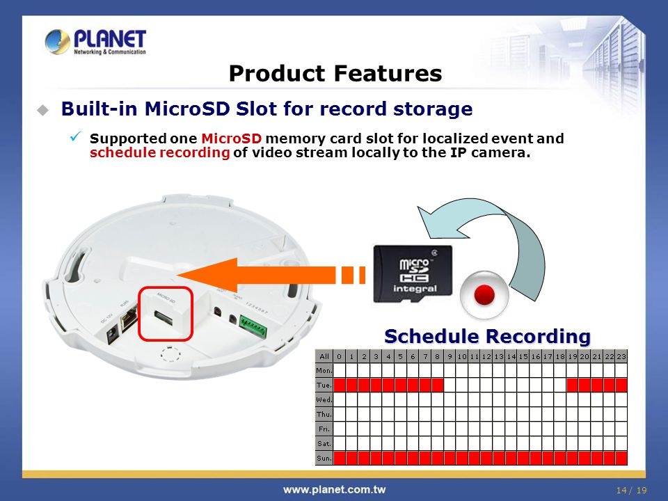 Product Features Built-in MicroSD Slot for record storage