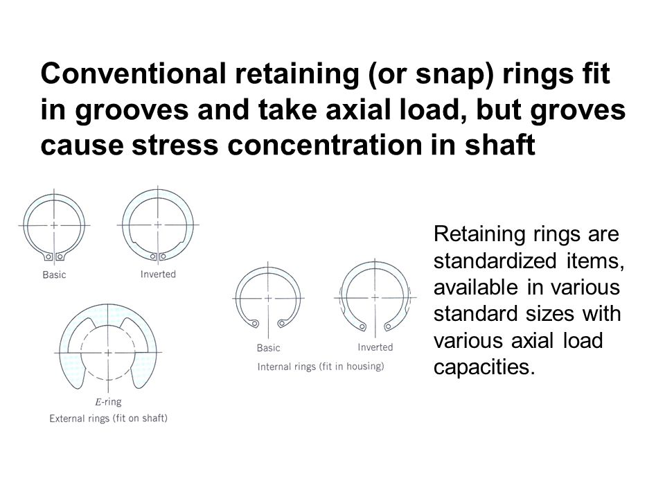 Conventional retaining (or snap) rings fit in grooves and take axial load, but groves cause stress concentration in shaft