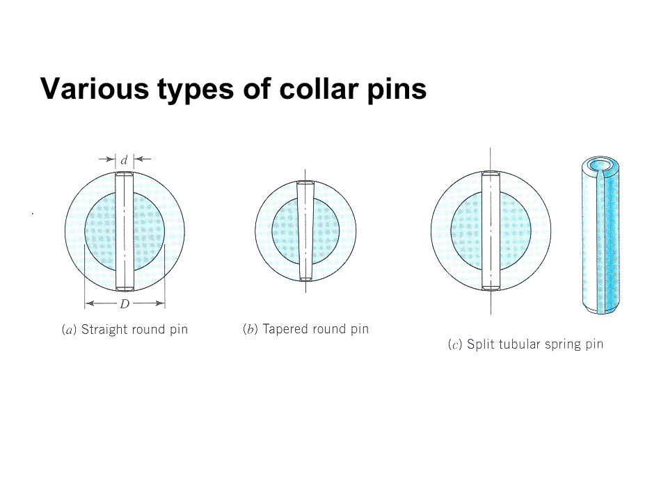 Various types of collar pins