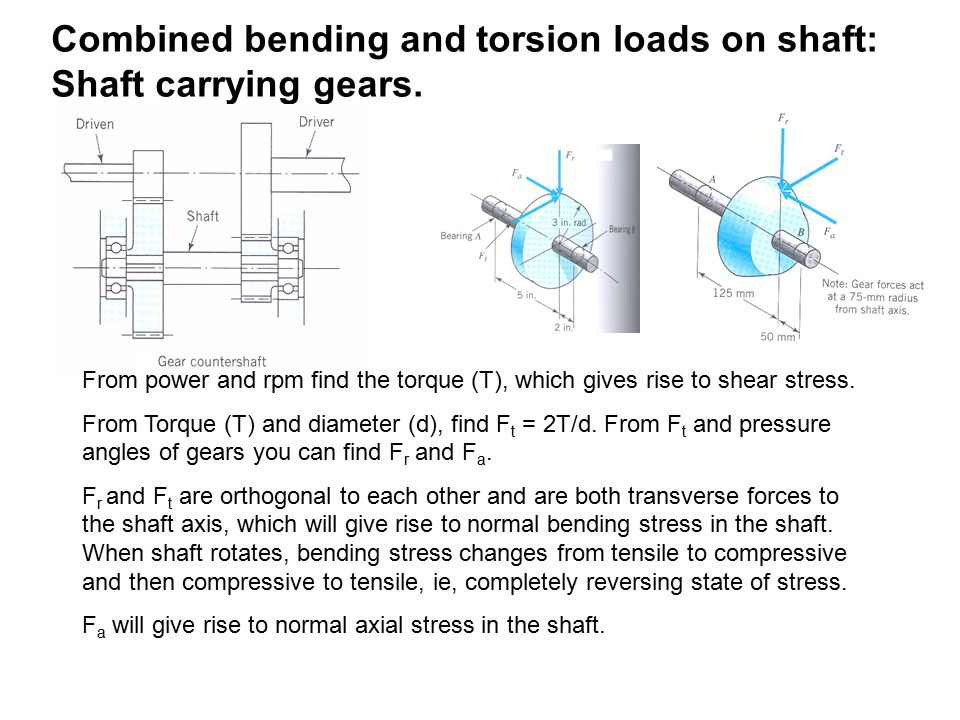 Combined bending and torsion loads on shaft: Shaft carrying gears.