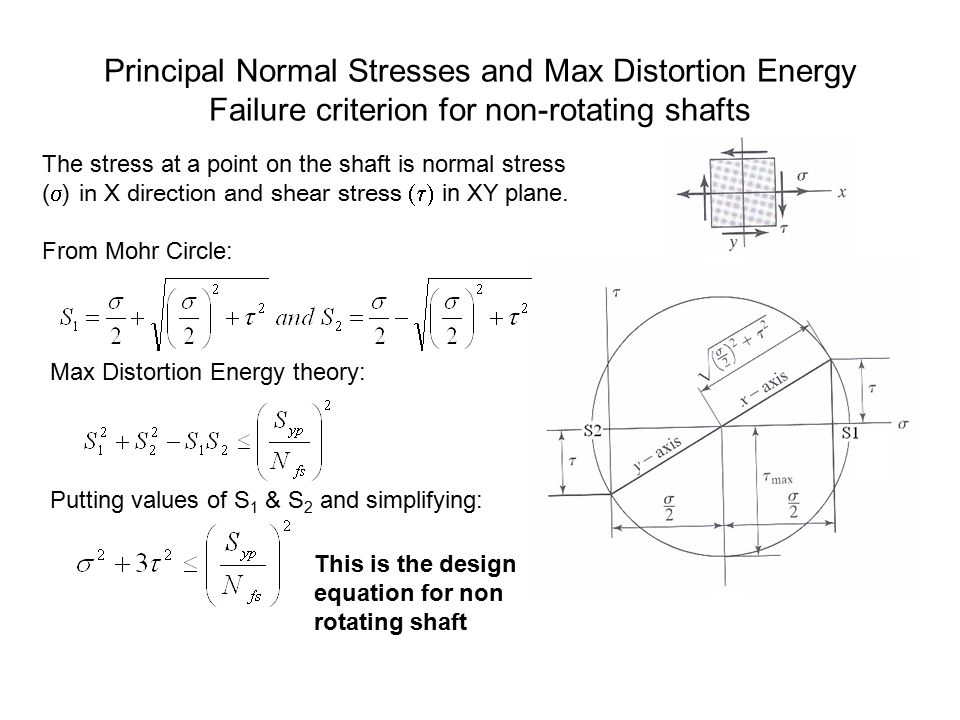 Principal Normal Stresses and Max Distortion Energy Failure criterion for non-rotating shafts