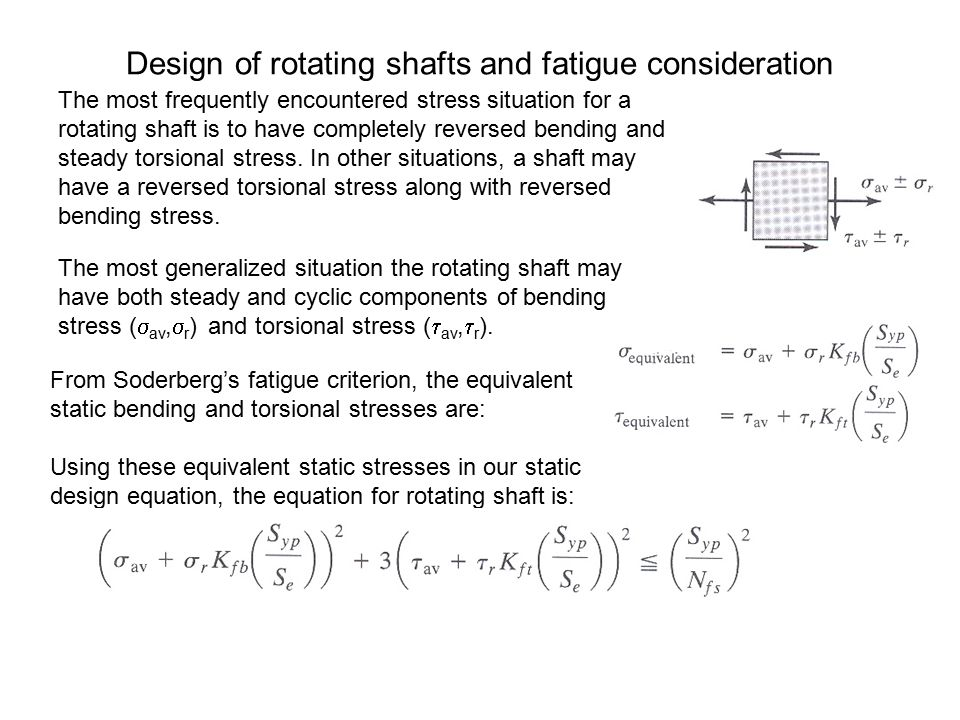 Design of rotating shafts and fatigue consideration