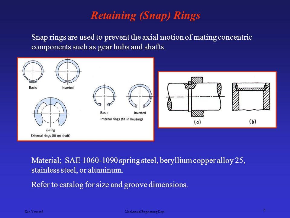 Retaining (Snap) Rings