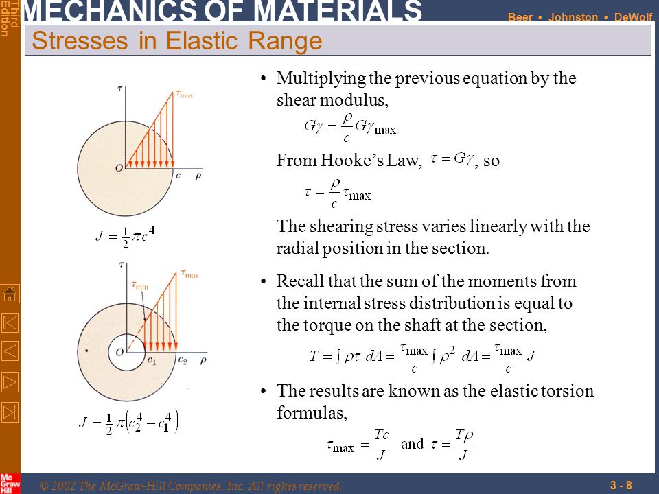 Stresses in Elastic Range