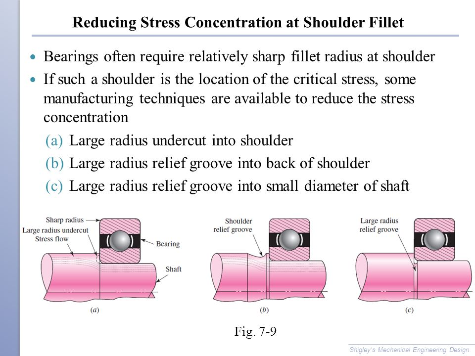 Reducing Stress Concentration at Shoulder Fillet