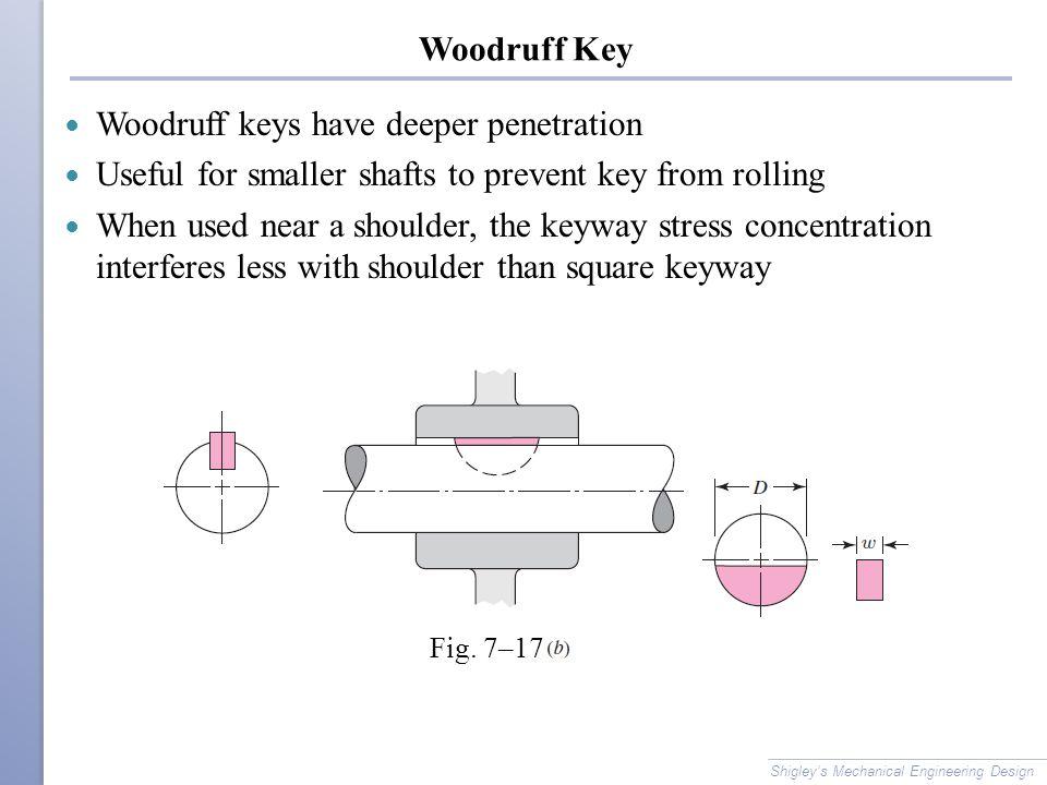 Woodruff keys have deeper penetration
