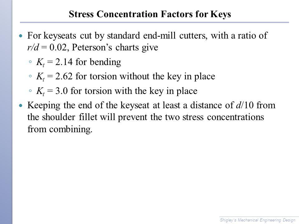 Stress Concentration Factors for Keys