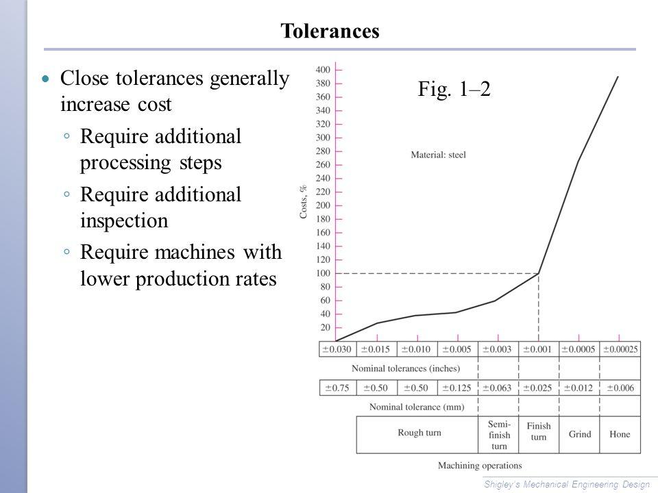 Close tolerances generally increase cost