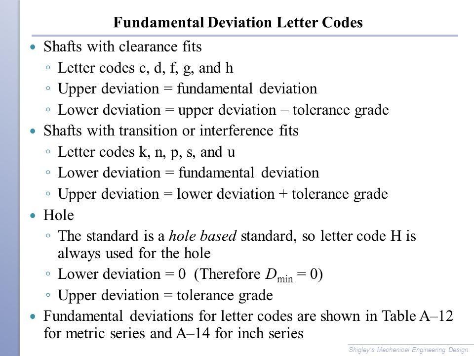 Fundamental Deviation Letter Codes